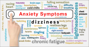 Do Your Symptoms Indicate an Anxiety Disorder?