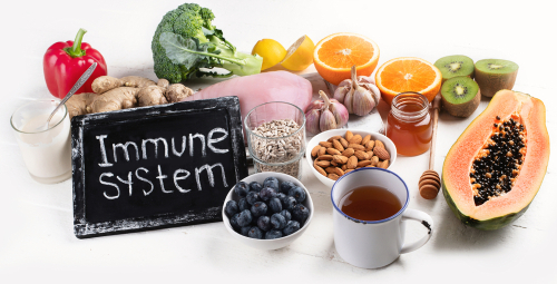 Supplements to Boost Immune System